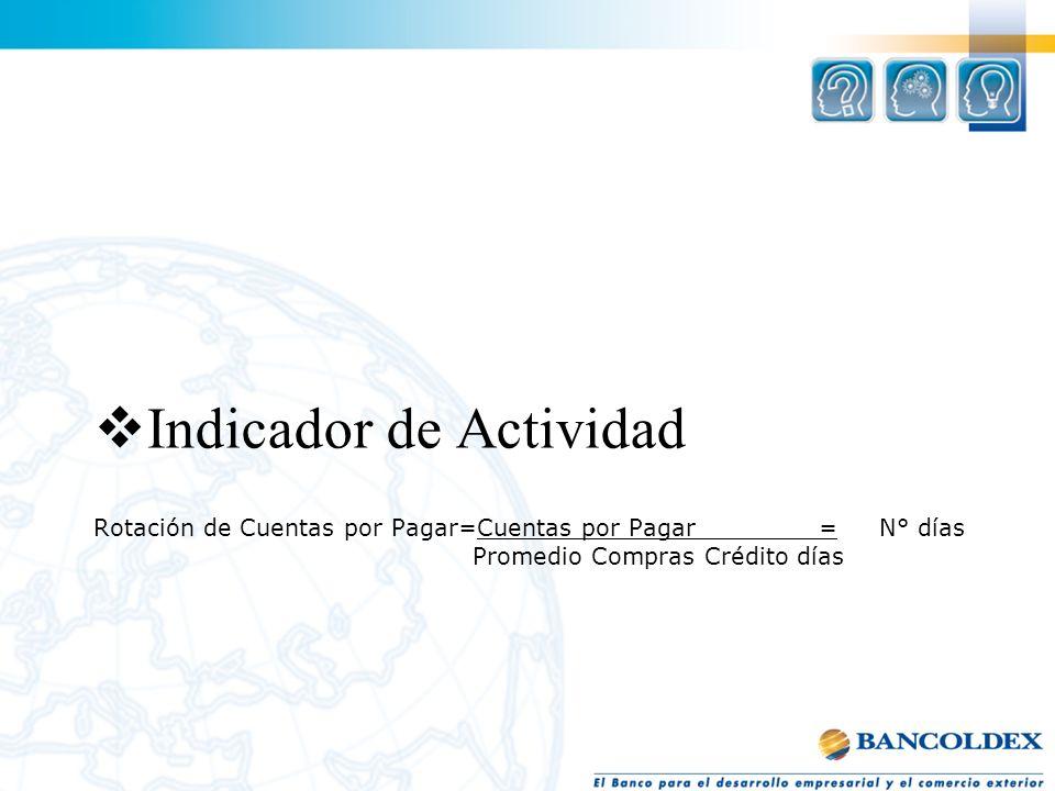 Indicador de Actividad