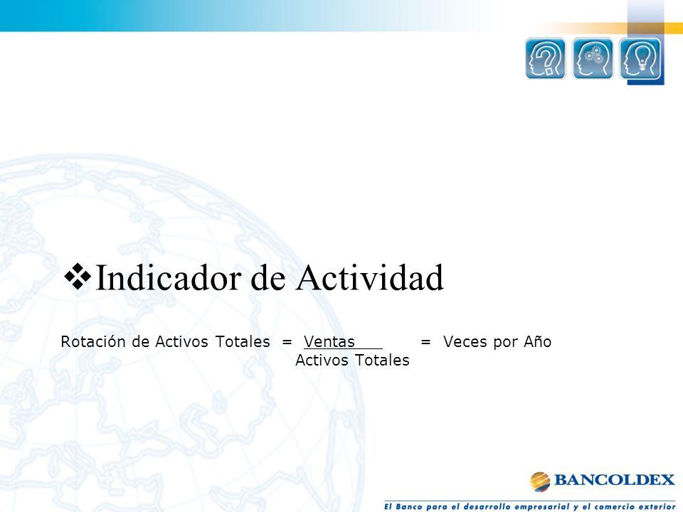 Rotación de Activos Totales = Ventas = Veces por Año Activos Totales
