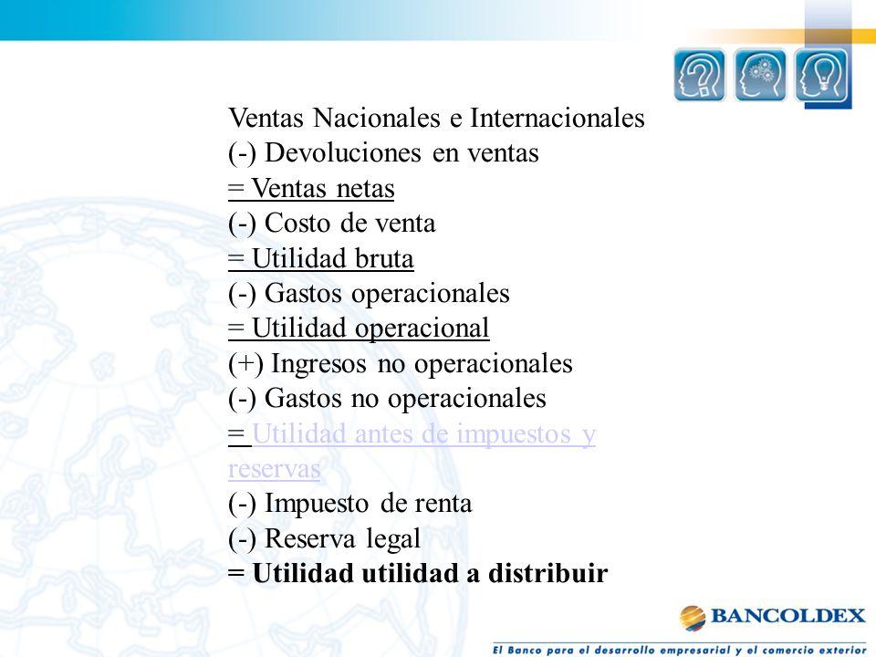 Ventas Nacionales e Internacionales