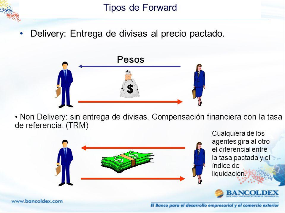 Delivery: Entrega de divisas al precio pactado.