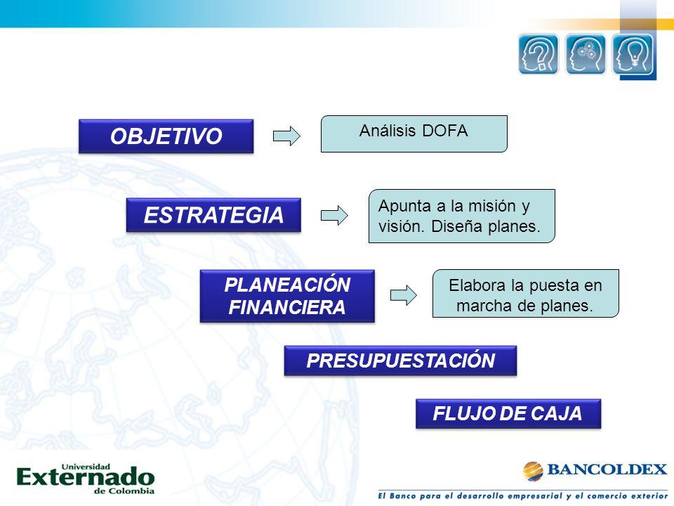 PLANEACIÓN FINANCIERA