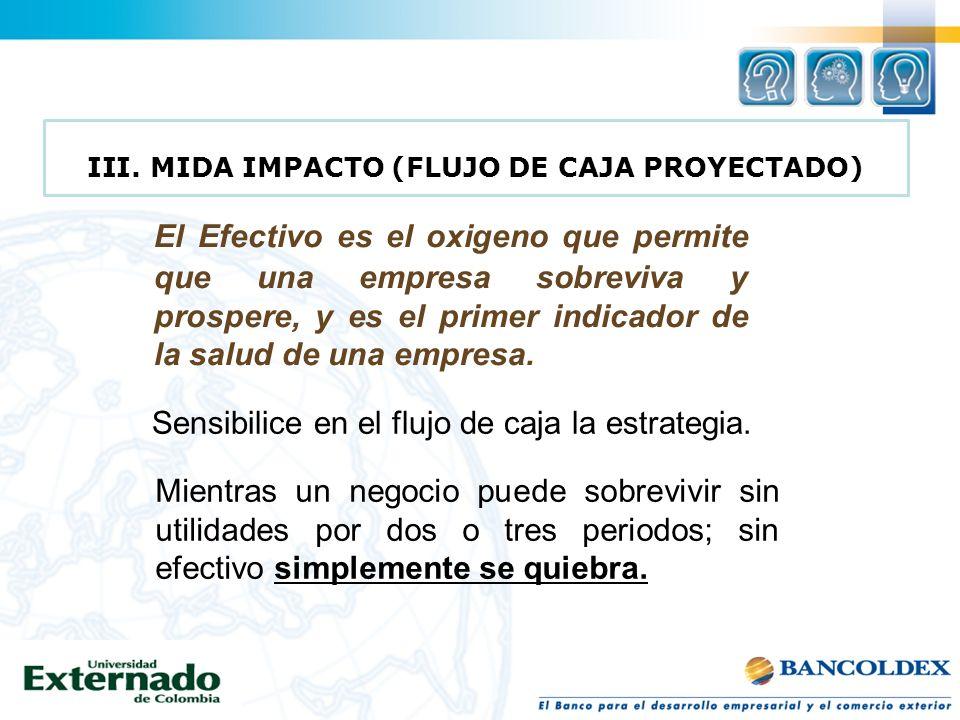 MIDA IMPACTO (FLUJO DE CAJA PROYECTADO)