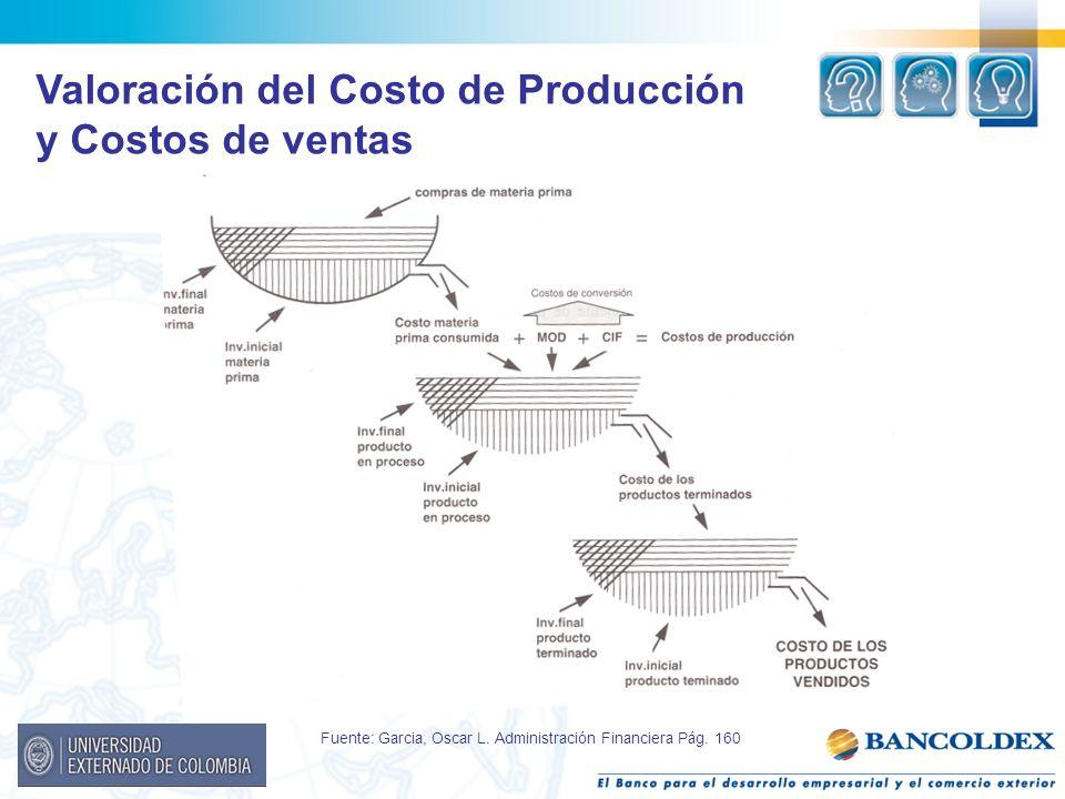 Fuente: Garcia, Oscar L. Administración Financiera Pág. 160