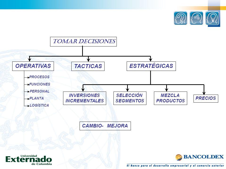 TOMAR DECISIONES OPERATIVAS TACTICAS ESTRATÉGICAS CAMBIO- MEJORA