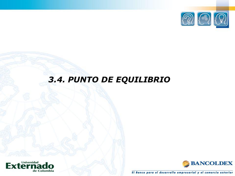 3.4. PUNTO DE EQUILIBRIO