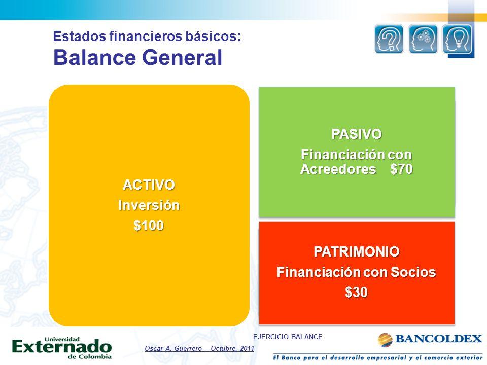 Financiación con Acreedores $70 Financiación con Socios