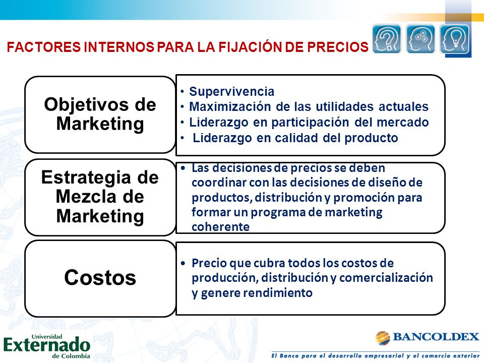 Objetivos de Marketing Estrategia de Mezcla de Marketing