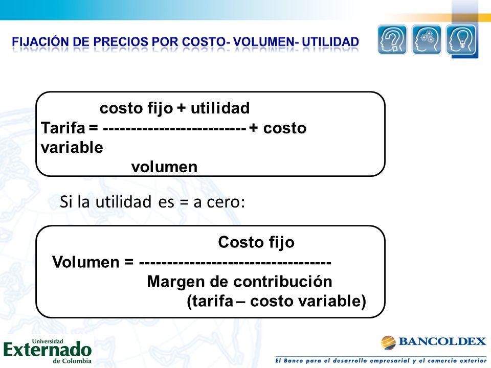 FIJACIÓN DE PRECIOS POR costo- volumen- utilidad