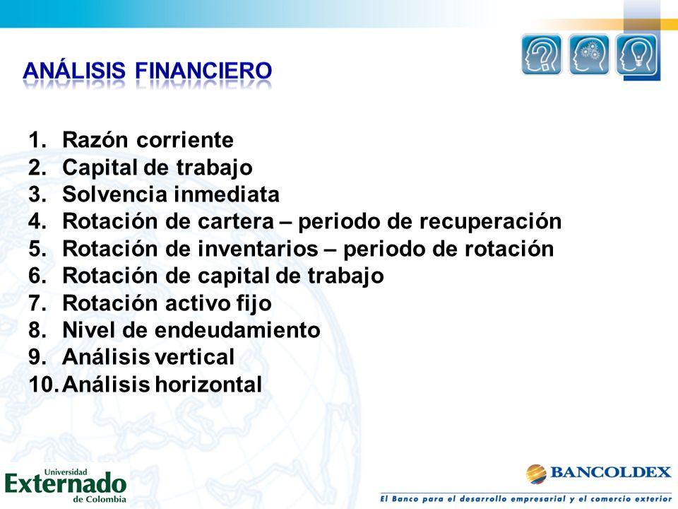 ANÁLISIS FINANCIERO Razón corriente. Capital de trabajo. Solvencia inmediata. Rotación de cartera – periodo de recuperación.