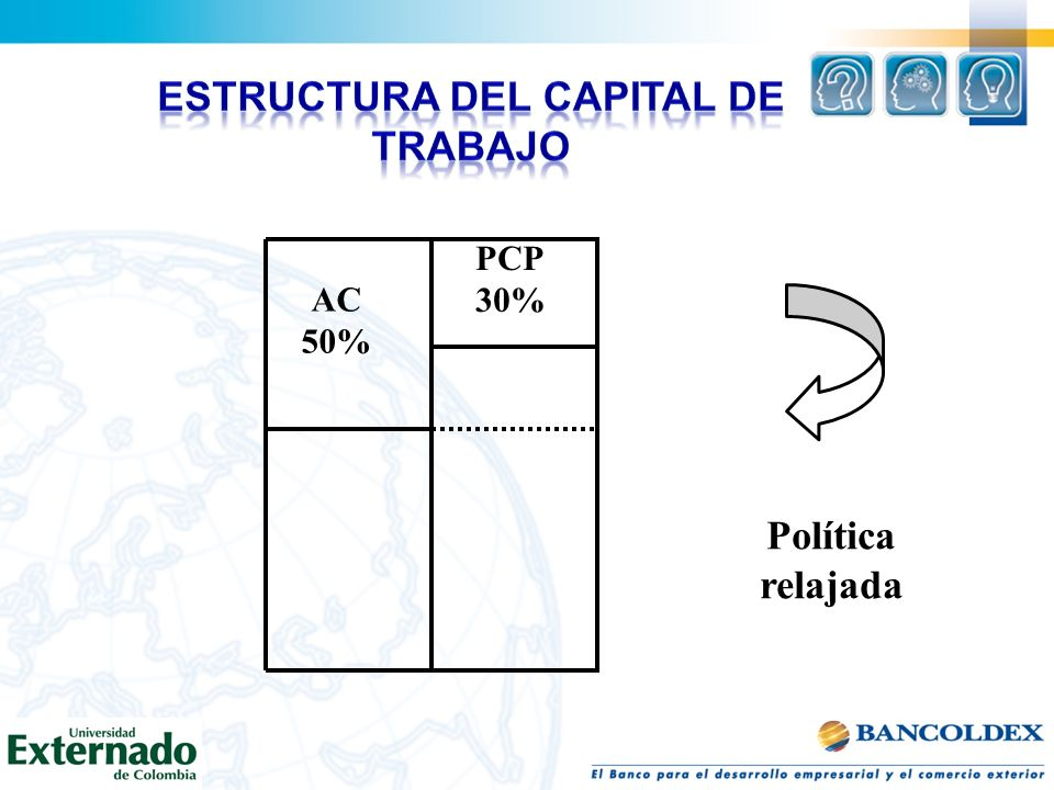 ESTRUCTURA DEL CAPITAL DE TRABAJO