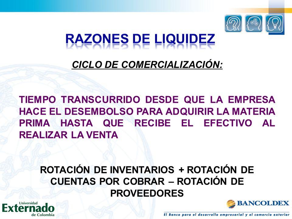 CICLO DE COMERCIALIZACIÓN: