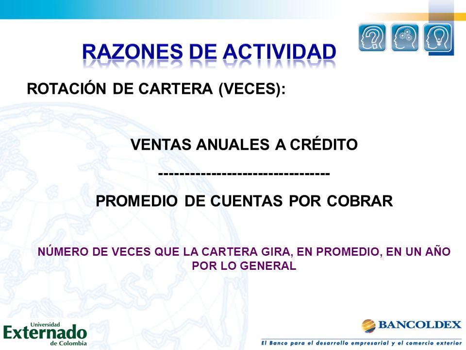 RAZONES DE ACTIVIDAD ROTACIÓN DE CARTERA (VECES):