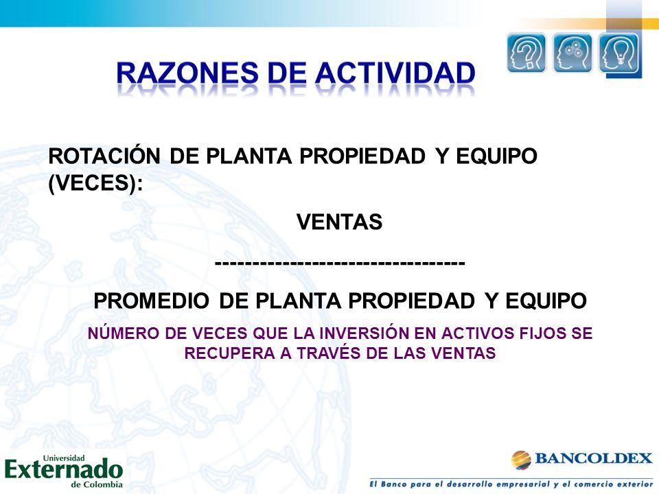 RAZONES DE ACTIVIDAD ROTACIÓN DE PLANTA PROPIEDAD Y EQUIPO (VECES):