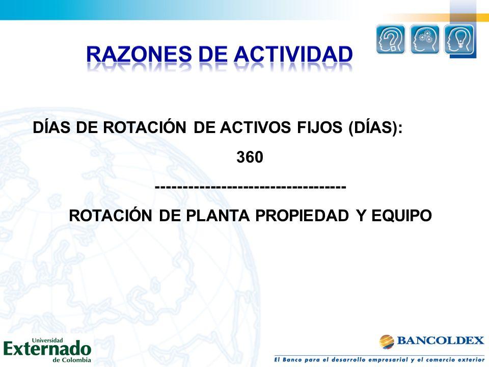 RAZONES DE ACTIVIDAD DÍAS DE ROTACIÓN DE ACTIVOS FIJOS (DÍAS): 360