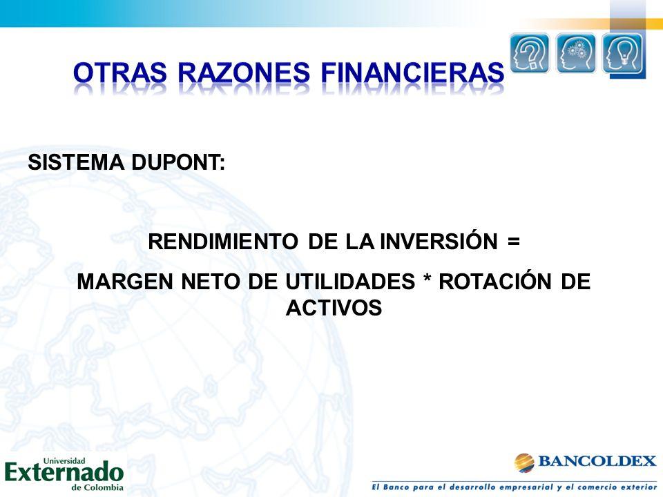 OTRAS RAZONES FINANCIERAS