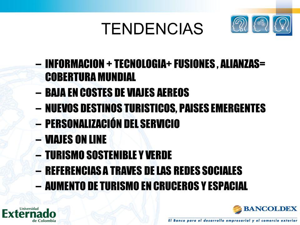 TENDENCIAS INFORMACION + TECNOLOGIA+ FUSIONES , ALIANZAS= COBERTURA MUNDIAL. BAJA EN COSTES DE VIAJES AEREOS.