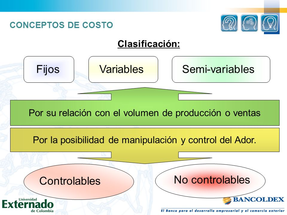Fijos Variables Semi-variables Controlables No controlables