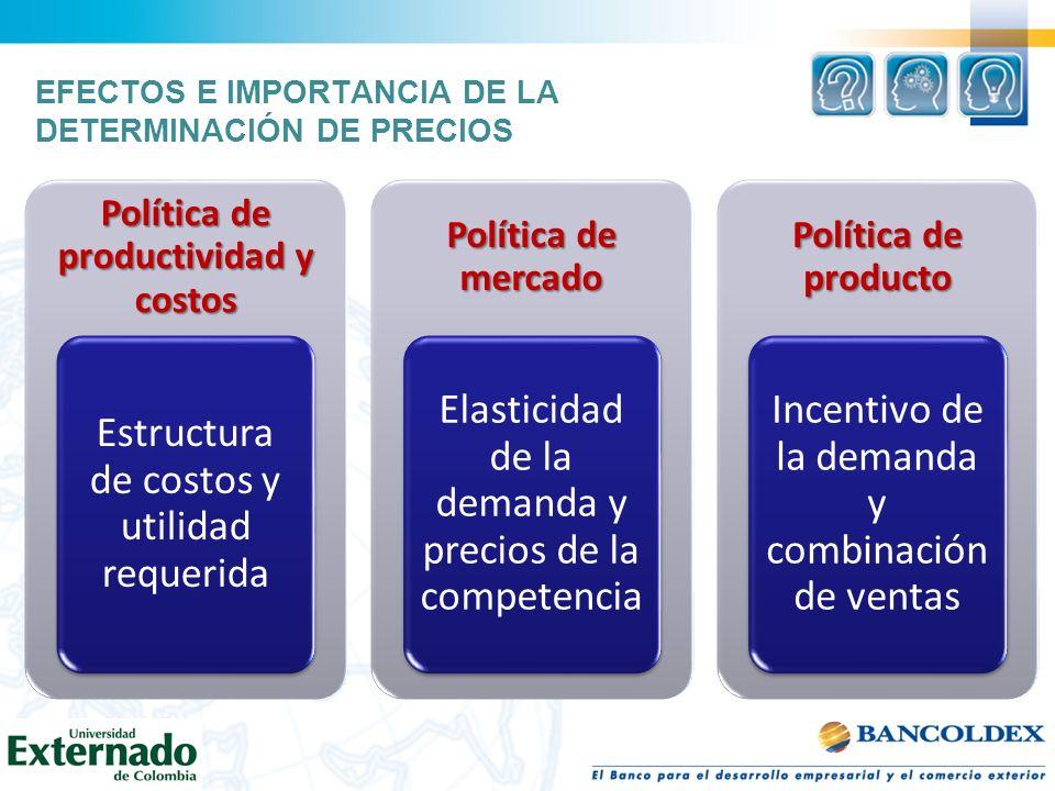 Política de productividad y costos