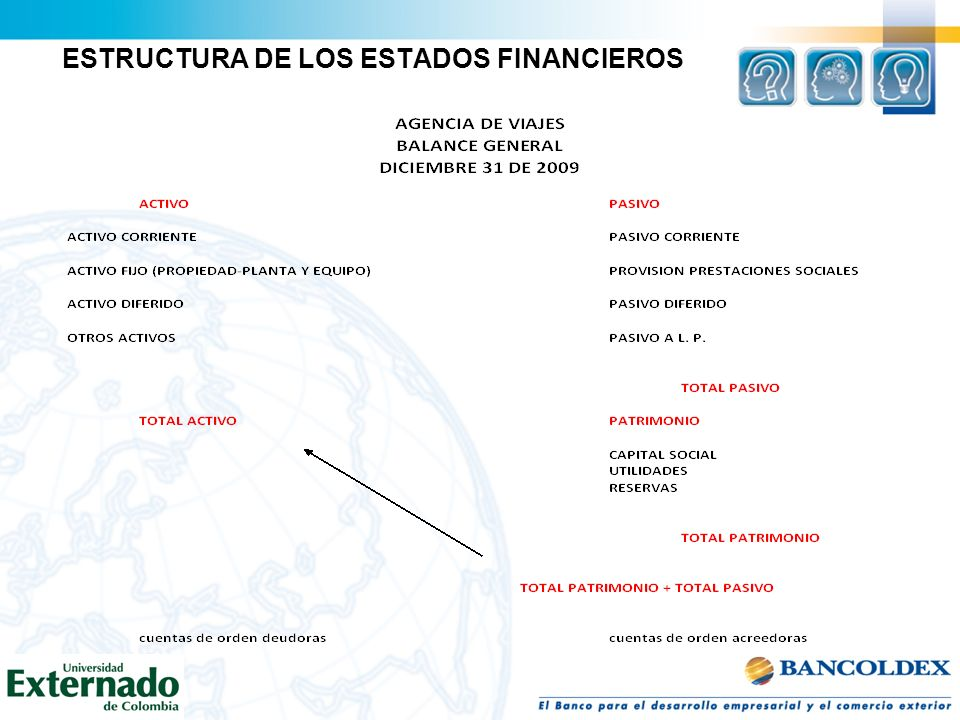 ESTRUCTURA DE LOS ESTADOS FINANCIEROS