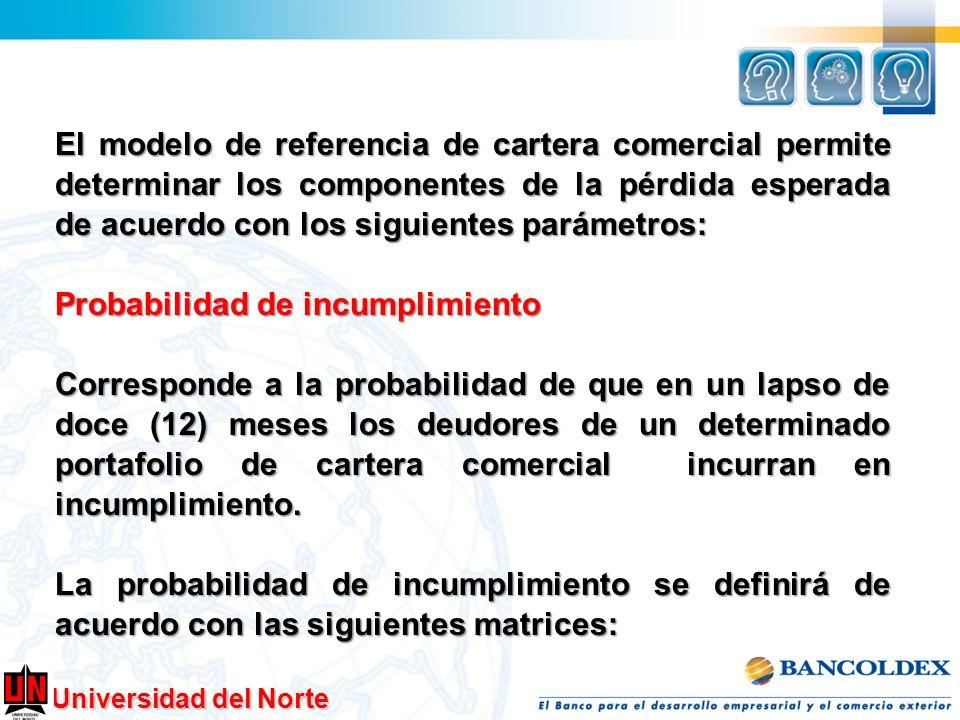El modelo de referencia de cartera comercial permite determinar los componentes de la pérdida esperada de acuerdo con los siguientes parámetros:
