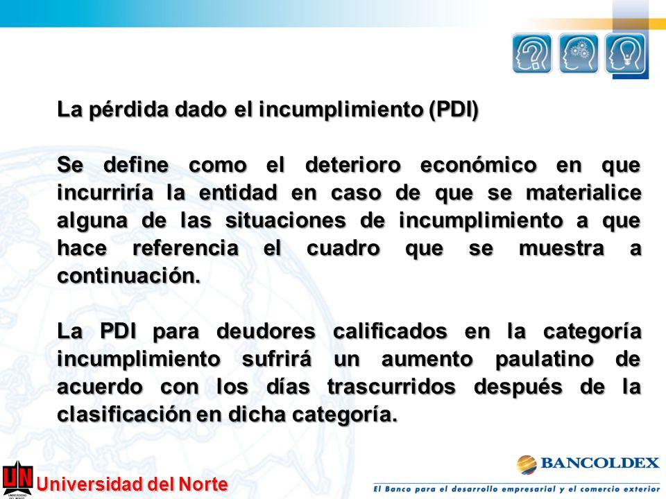 La pérdida dado el incumplimiento (PDI)