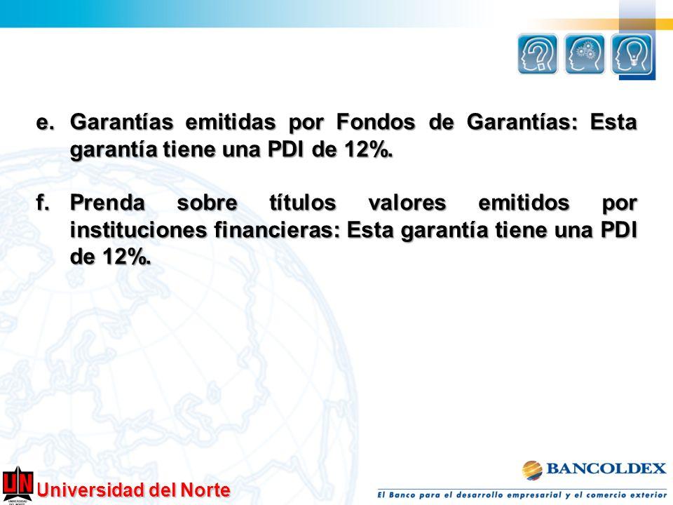 Garantías emitidas por Fondos de Garantías: Esta garantía tiene una PDI de 12%.