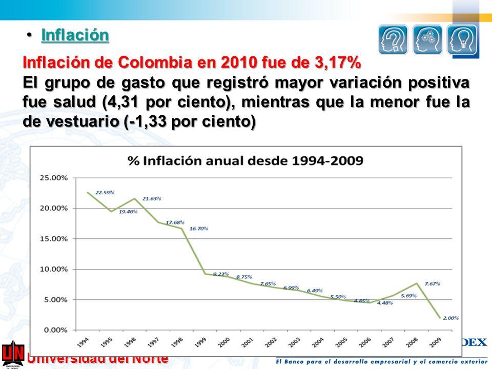 InflaciónInflación de Colombia en 2010 fue de 3,17%
