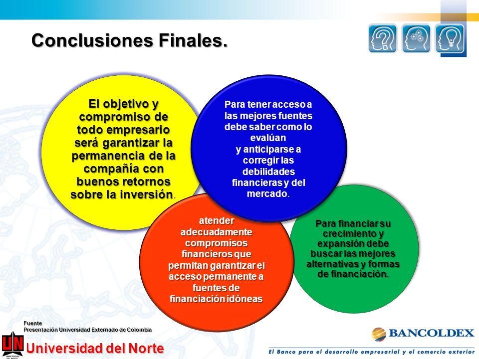 Conclusiones Finales.
