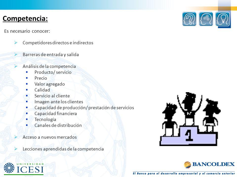 Competencia: Es necesario conocer: Competidores directos e indirectos