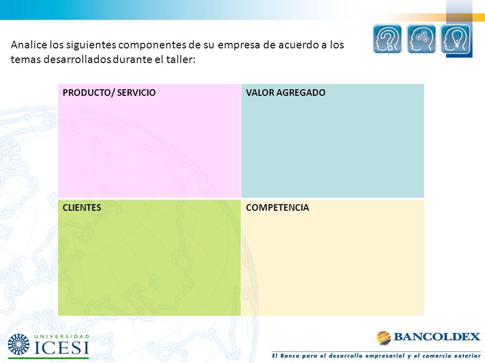 Analice los siguientes componentes de su empresa de acuerdo a los temas desarrollados durante el taller: