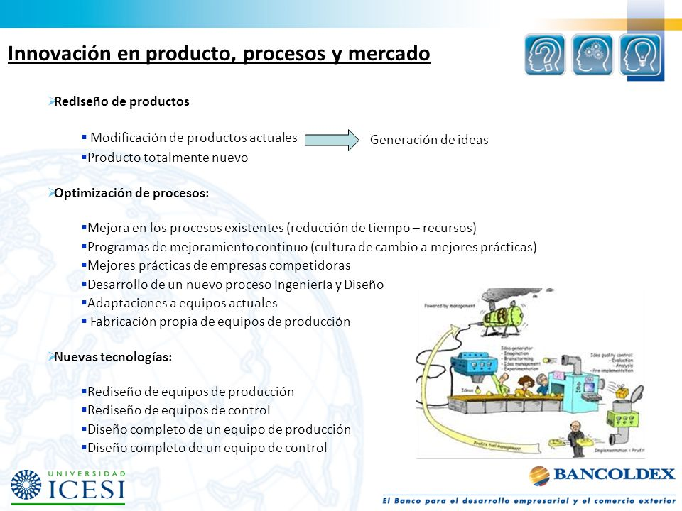 Innovación en producto, procesos y mercado