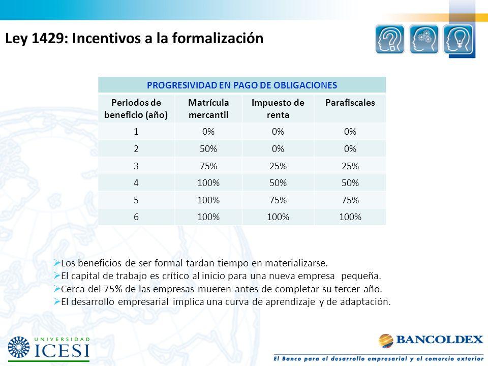 PROGRESIVIDAD EN PAGO DE OBLIGACIONES Periodos de beneficio (año)