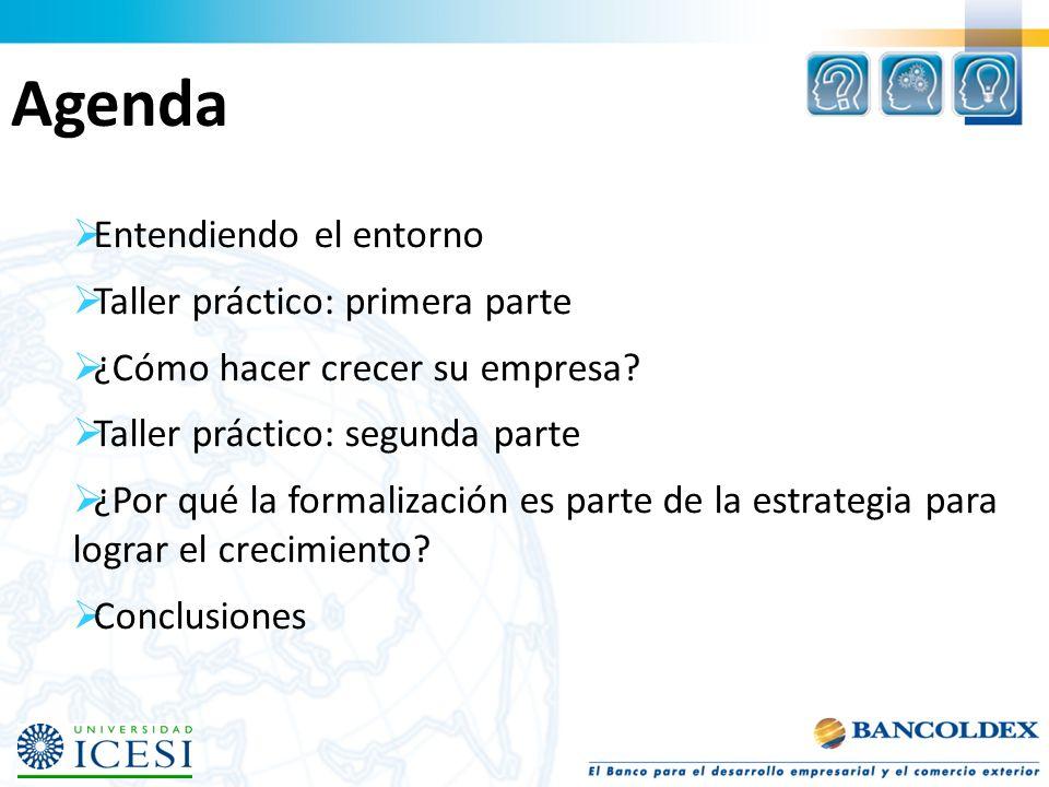 Agenda Entendiendo el entorno Taller práctico: primera parte