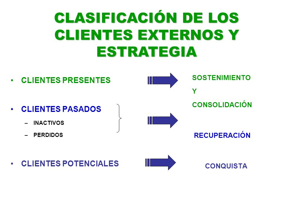 CLASIFICACIÓN DE LOS CLIENTES EXTERNOS Y ESTRATEGIA