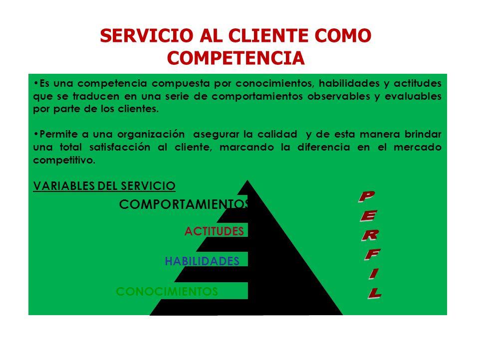 SERVICIO AL CLIENTE COMO COMPETENCIA