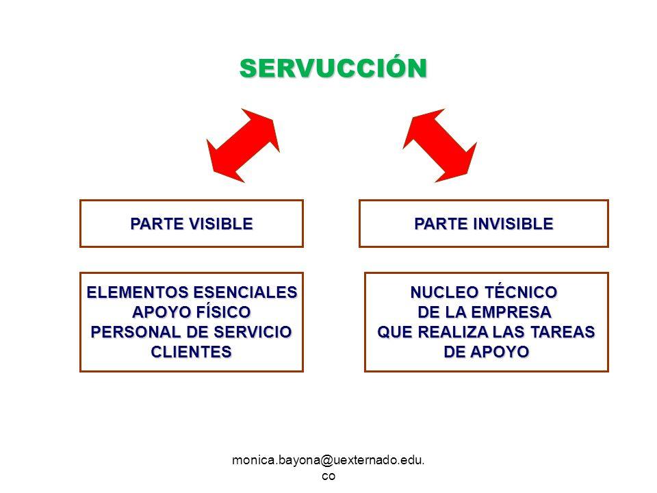 SERVUCCIÓN PARTE VISIBLE PARTE INVISIBLE ELEMENTOS ESENCIALES
