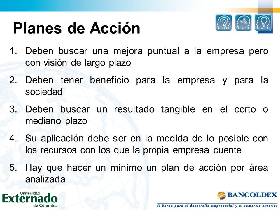 Planes de AcciónDeben buscar una mejora puntual a la empresa pero con visión de largo plazo.