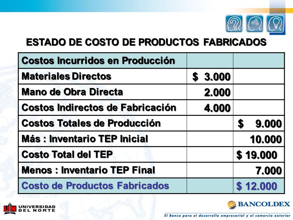 ESTADO DE COSTO DE PRODUCTOS FABRICADOS