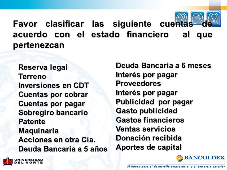 Favor clasificar las siguiente cuentas de acuerdo con el estado financiero al que pertenezcan