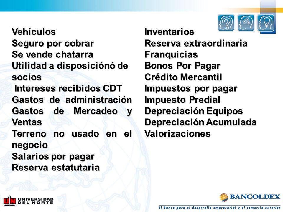 VehículosSeguro por cobrar Se vende chatarra. Utilidad a disposiciónó de. socios. Intereses recibidos CDT.