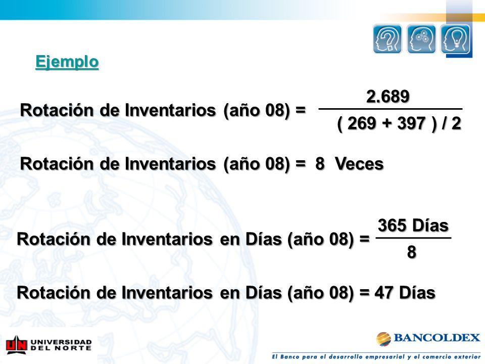 Rotación de Inventarios (año 08) = ( 269 + 397 ) / 2