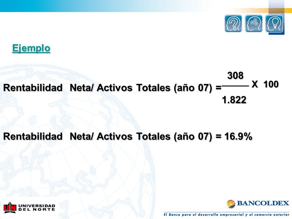 Rentabilidad Neta/ Activos Totales (año 07) = 1.822