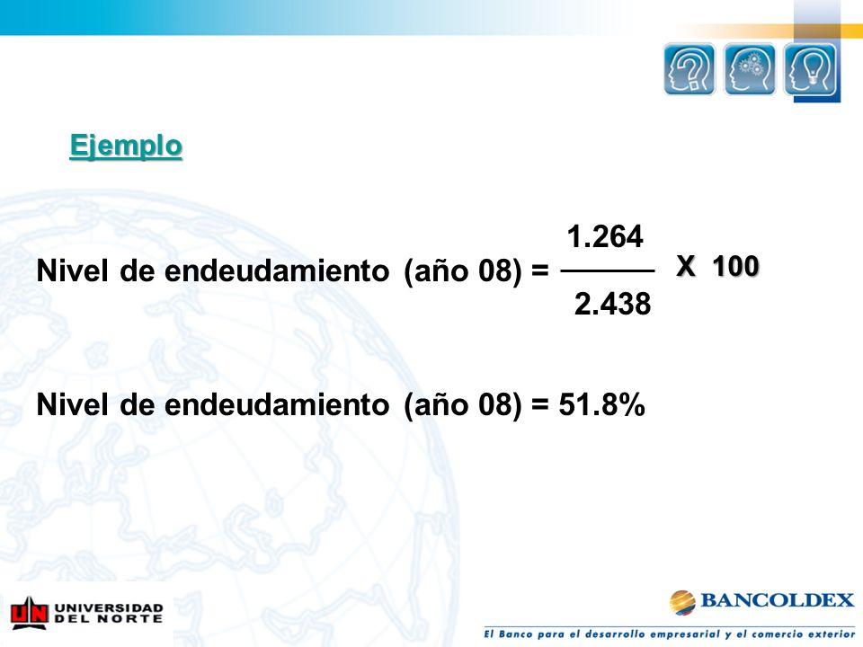 Nivel de endeudamiento (año 08) = 2.438