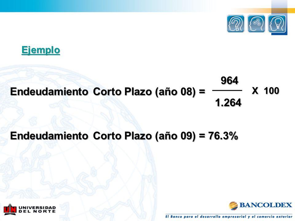 Endeudamiento Corto Plazo (año 08) = 1.264