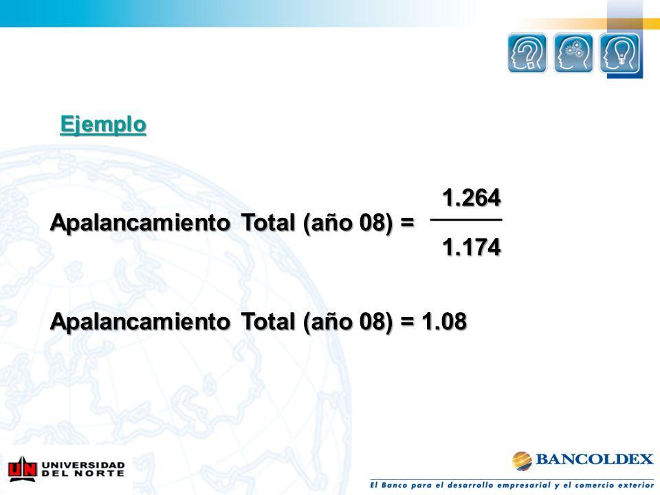 Apalancamiento Total (año 08) = 1.174