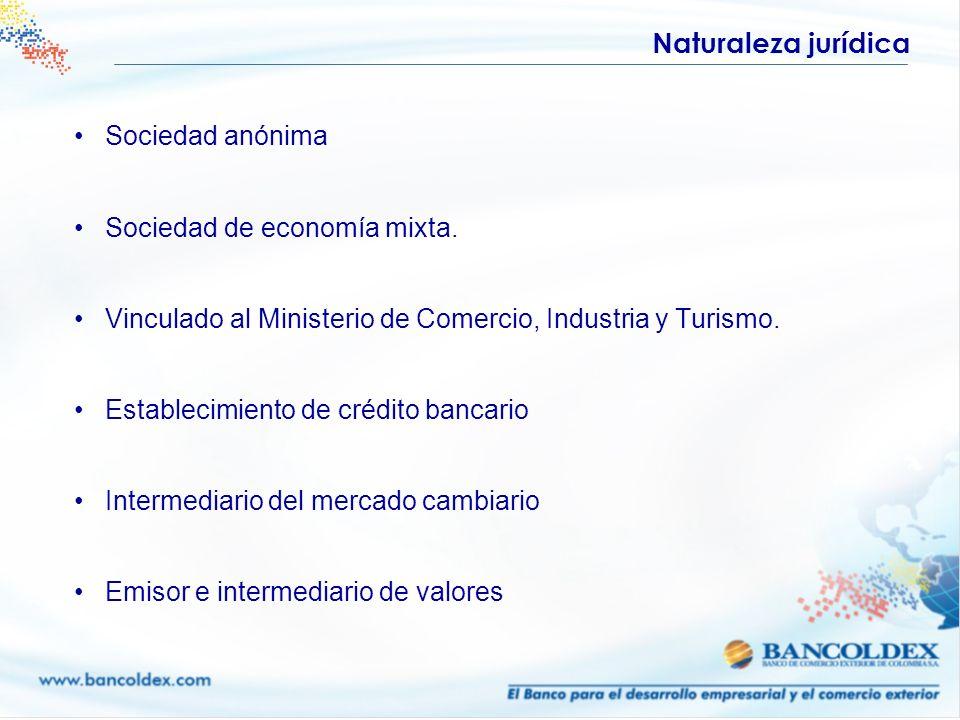 Naturaleza jurídica Sociedad anónima Sociedad de economía mixta.