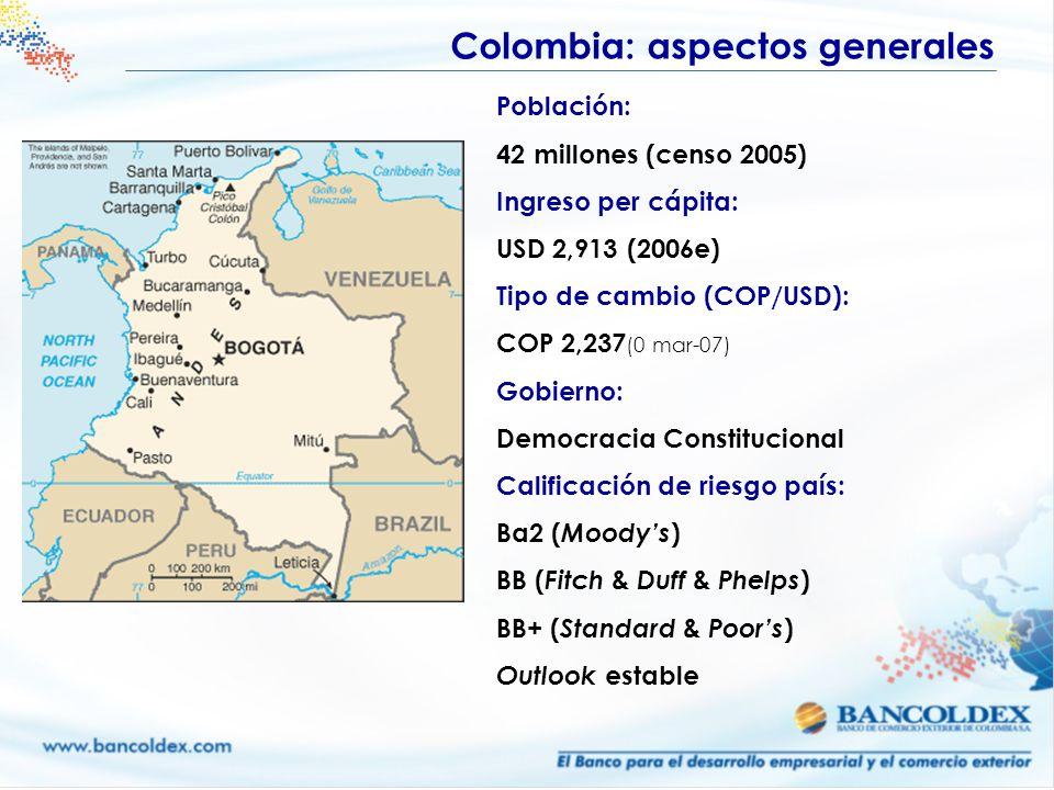 Colombia: aspectos generales