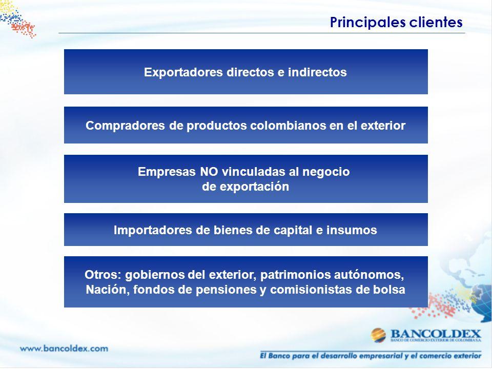 Principales clientes Exportadores directos e indirectos