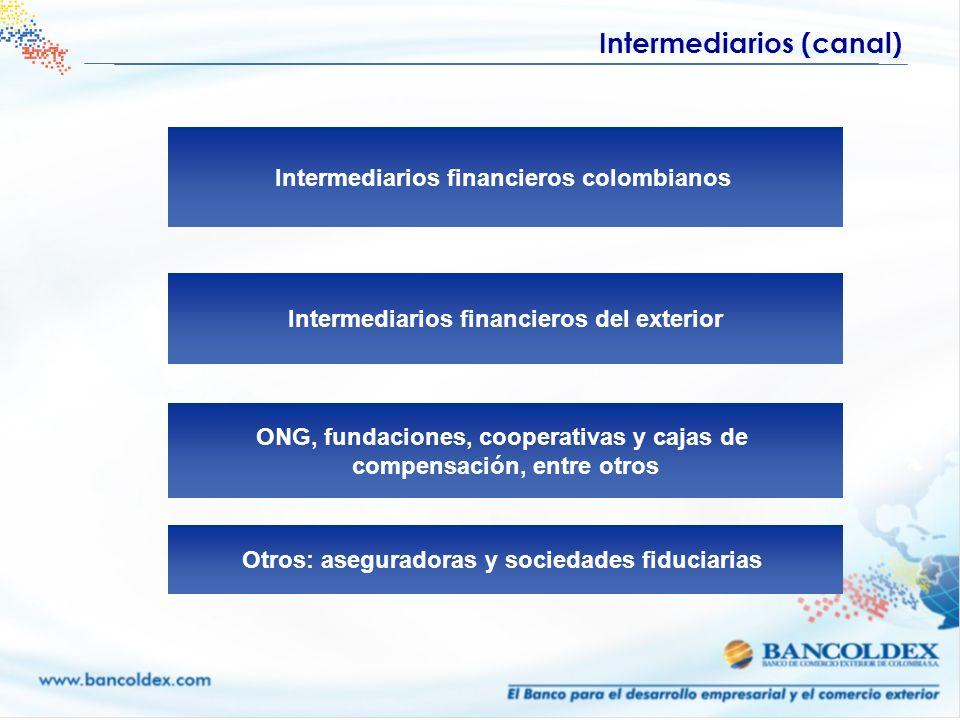 Intermediarios (canal)