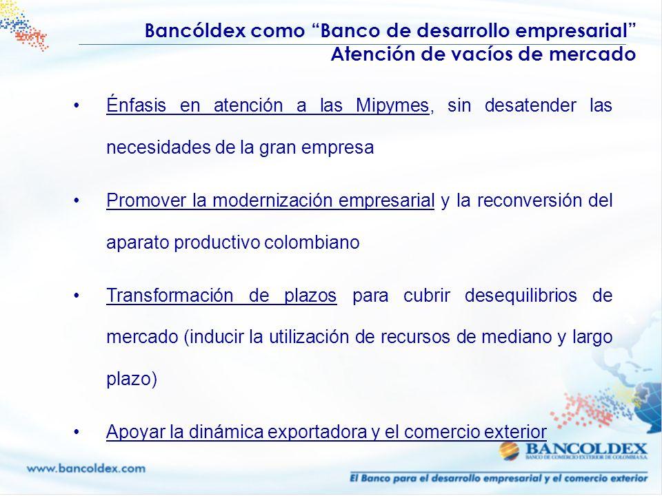 Bancóldex como Banco de desarrollo empresarial